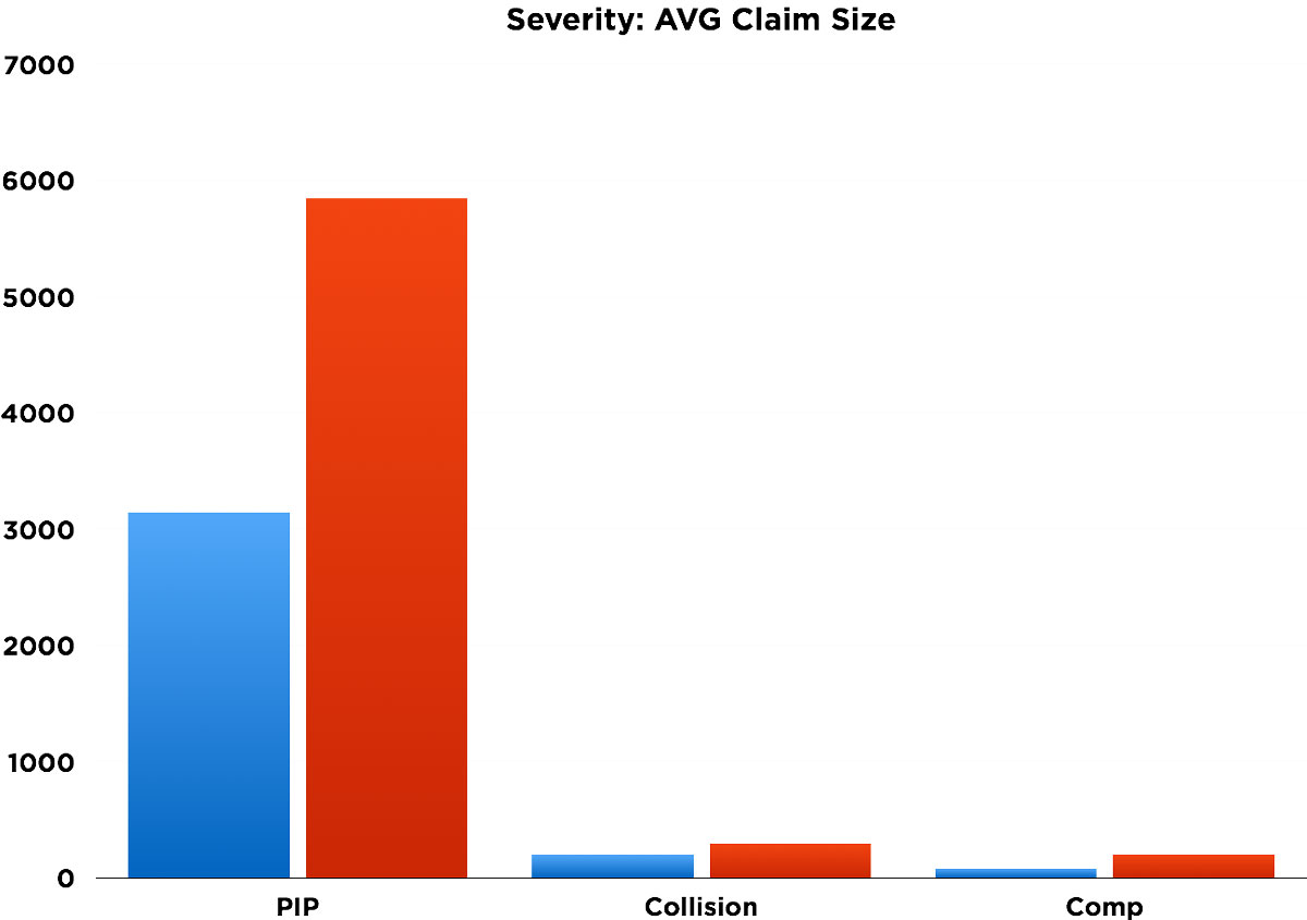 graph_avg_claim